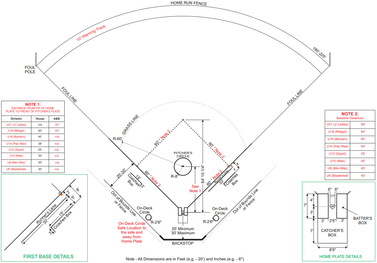 Softball Field Measurements Pictures to Pin on Pinterest ...